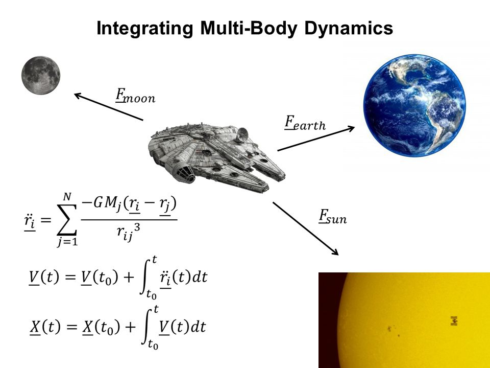 Integrating Multi-Body Dynamics