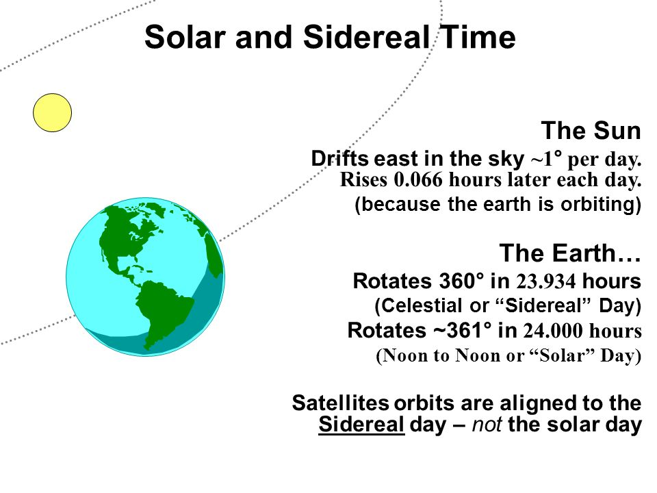 Solar and Sidereal Time
