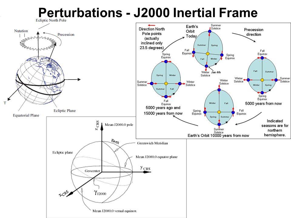 Perturbations - J2000 Inertial Frame