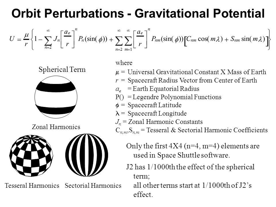 Orbit Perturbations - Gravitational Potential