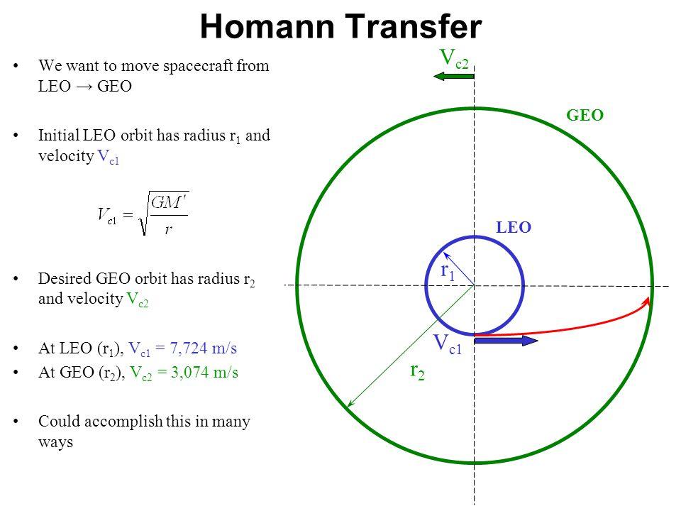 Homann Transfer Vc2 r1 Vc1 r2
