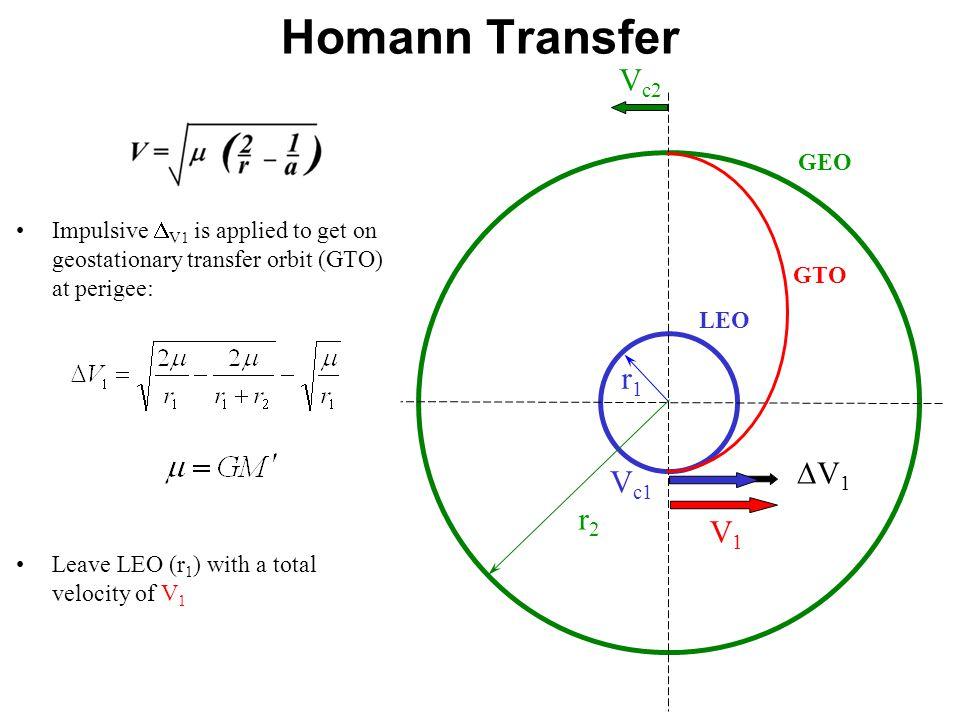 Homann Transfer Vc2 r1 DV1 Vc1 r2 V1 GEO