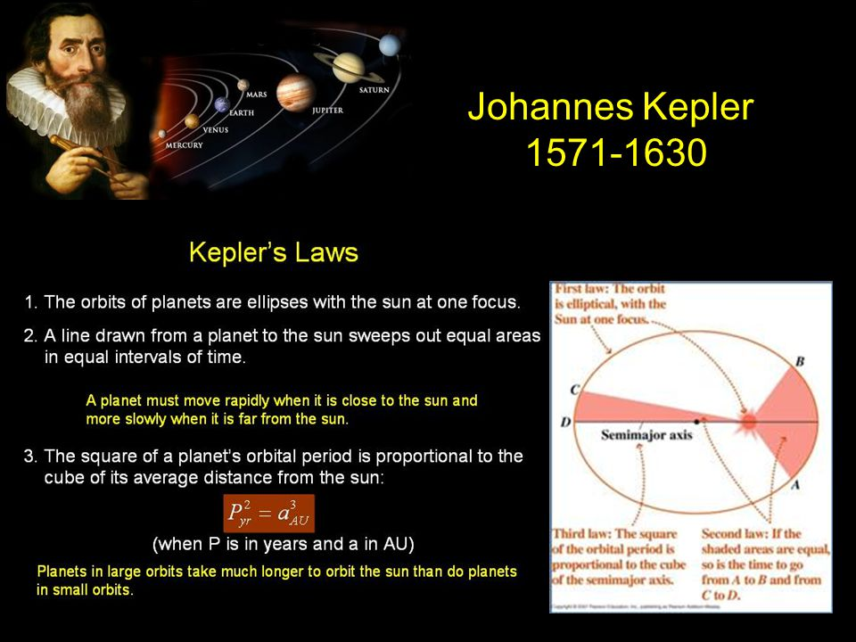 Johannes Kepler 1571-1630. Astronomia Nova, Epitome of Copernican Astronomy. Physical basis for celestial motions based on nested solid shapes.