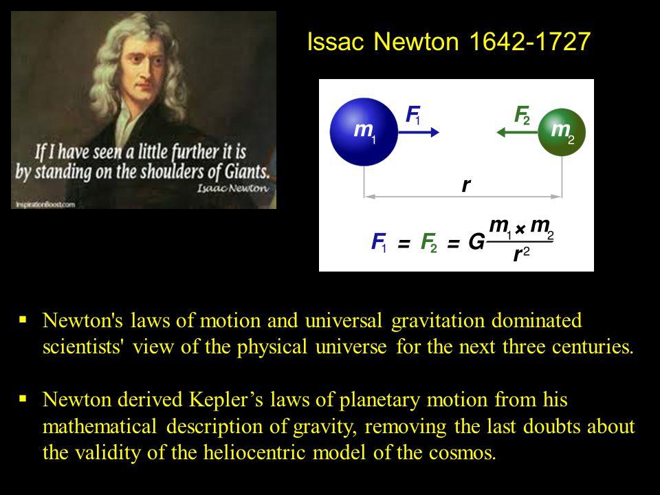 Issac Newton 1642-1727