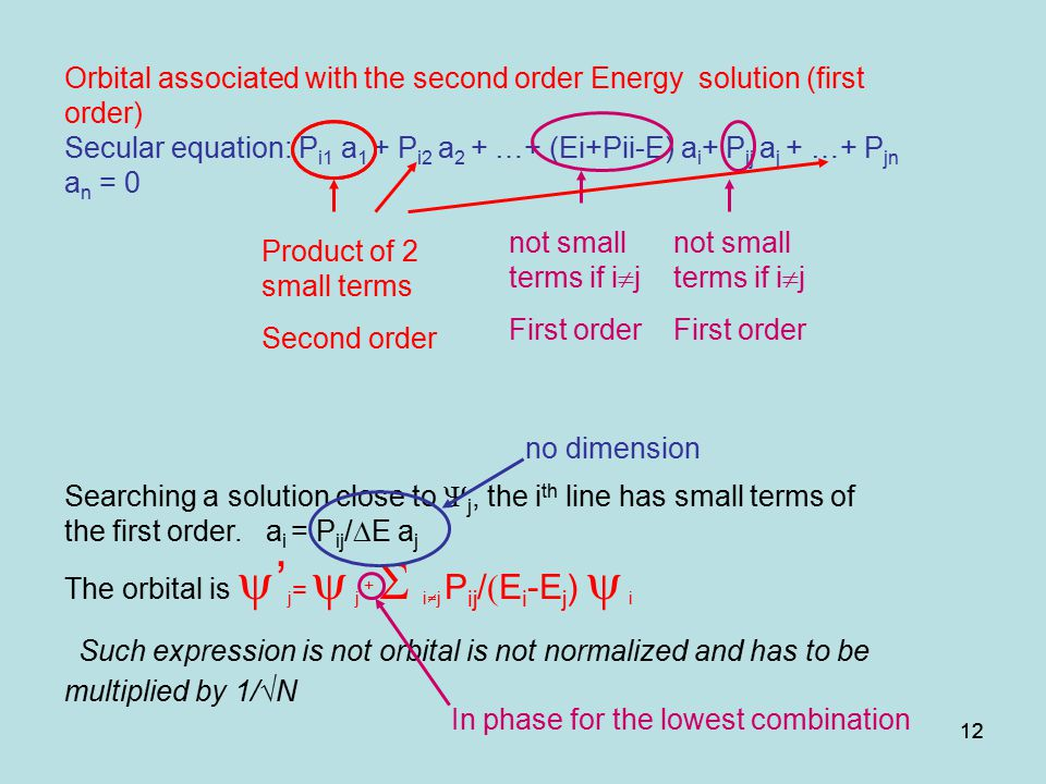 Orbital associated with the second order Energy solution (first order)
