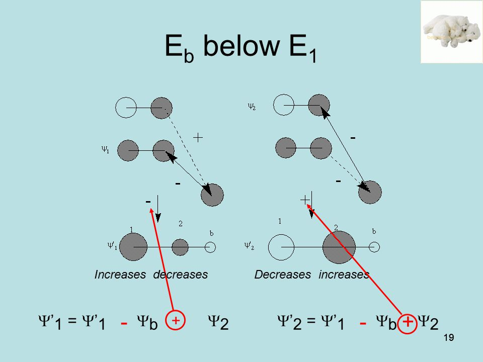 Eb below E1 Y'1 = Y'1 - Yb + Y2 Y'2 = Y'1 - Yb + Y2