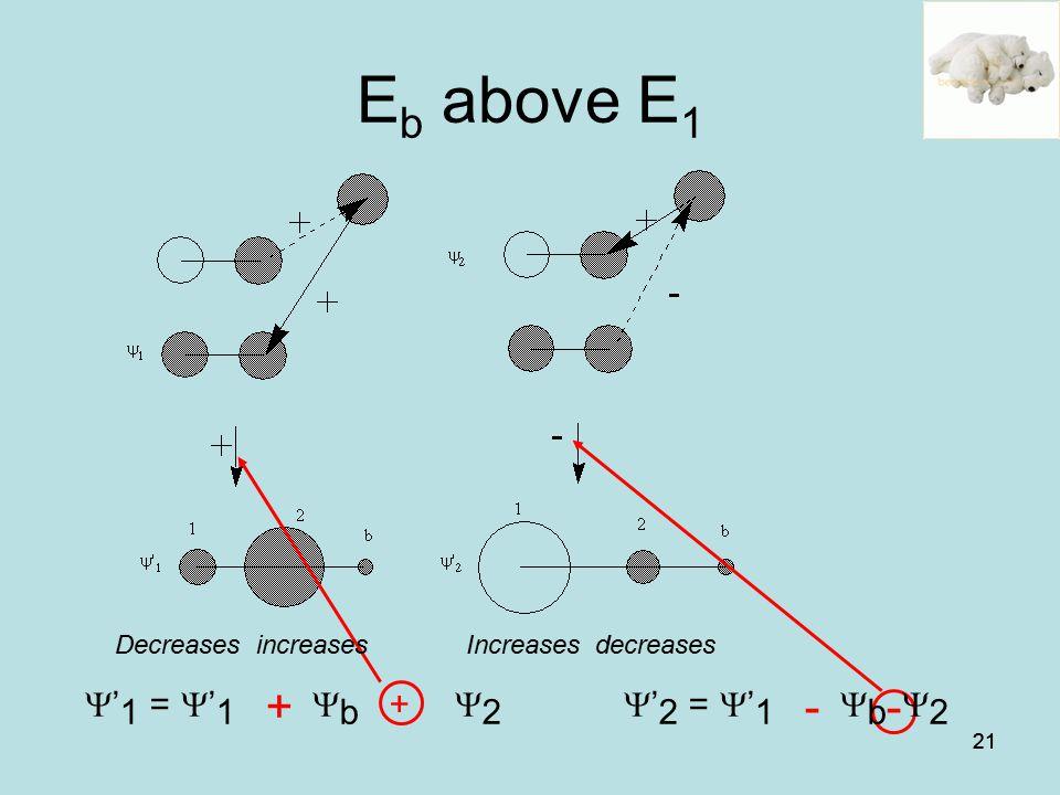 Eb above E1 Y'1 = Y'1 + Yb + Y2 Y'2 = Y'1 - Yb-Y2 Decreases increases