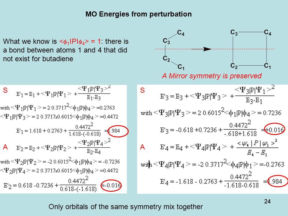 MO Energies from perturbation