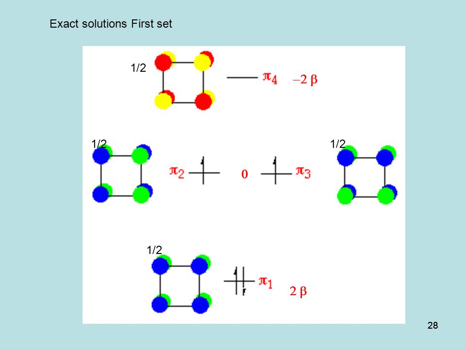 Exact solutions First set