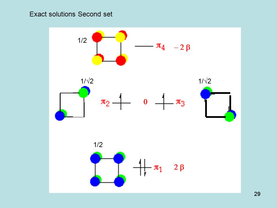 Exact solutions Second set