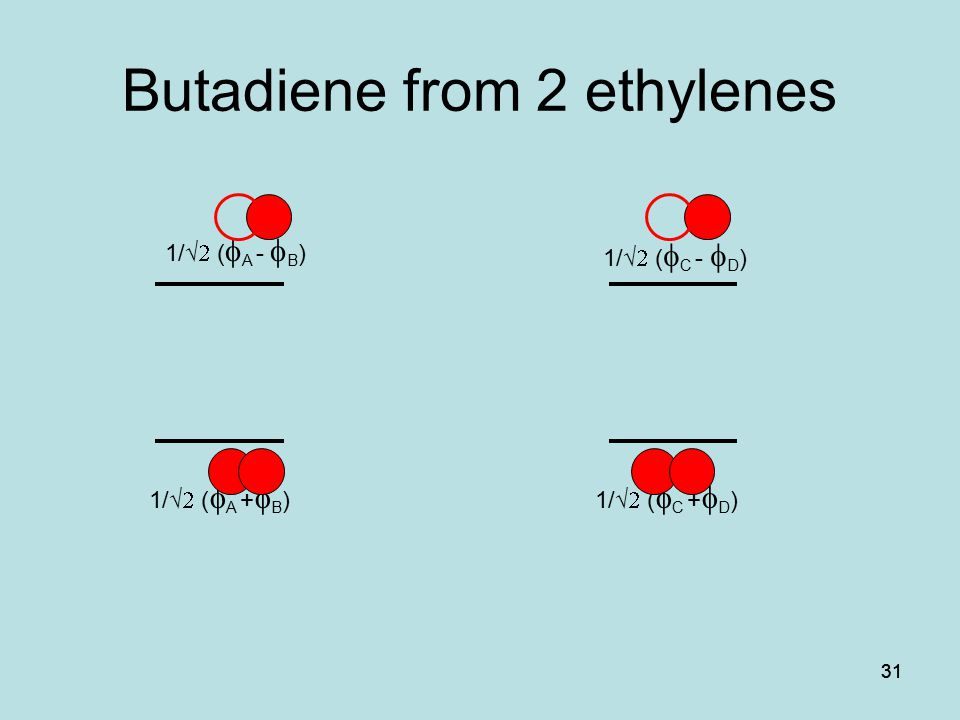 Butadiene from 2 ethylenes