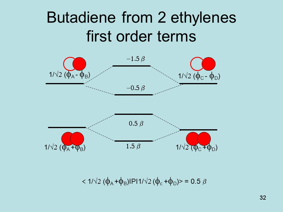 Butadiene from 2 ethylenes first order terms