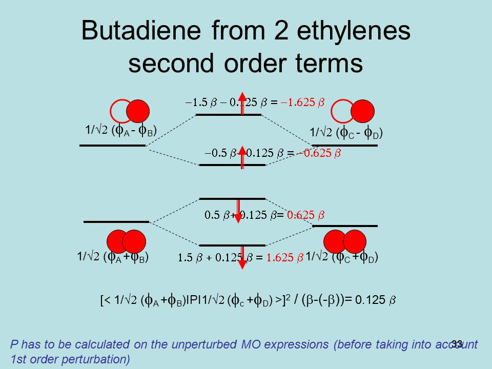 Butadiene from 2 ethylenes second order terms