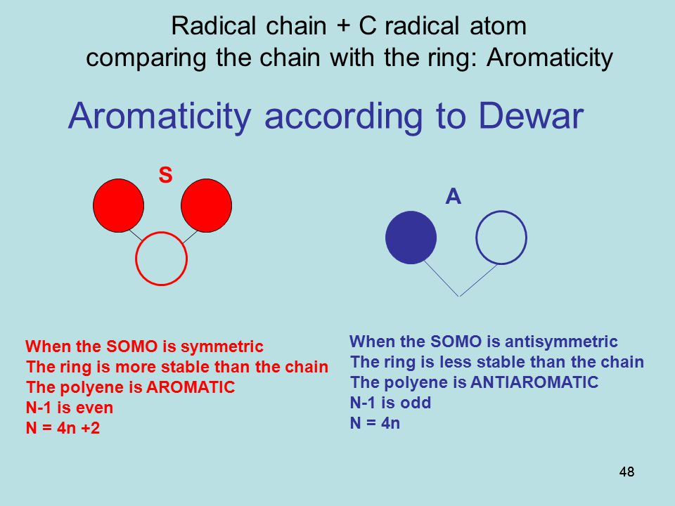 Aromaticity according to Dewar