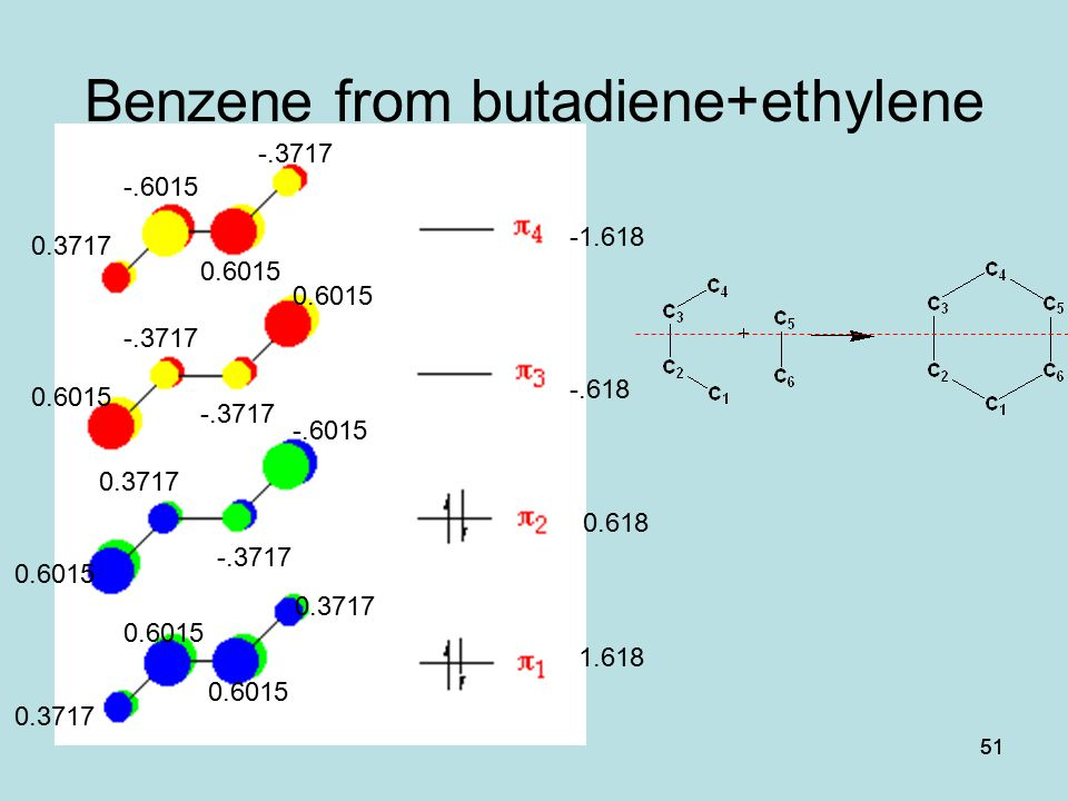Benzene from butadiene+ethylene