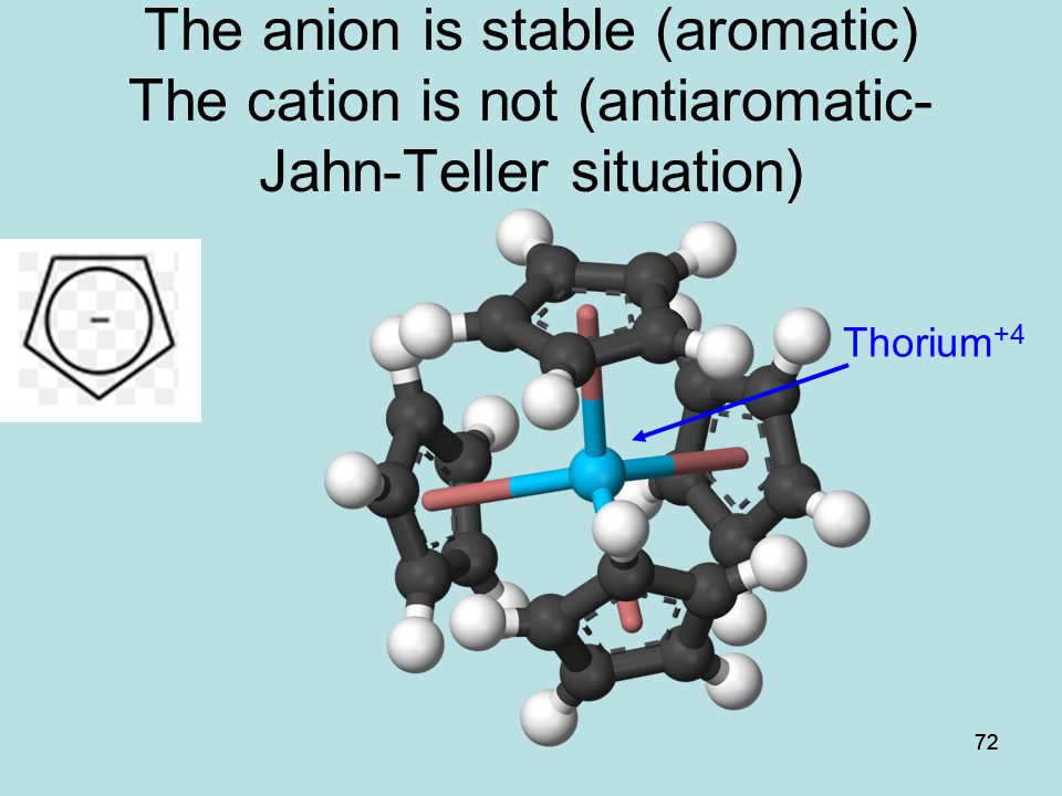 The anion is stable (aromatic) The cation is not (antiaromatic- Jahn-Teller situation)