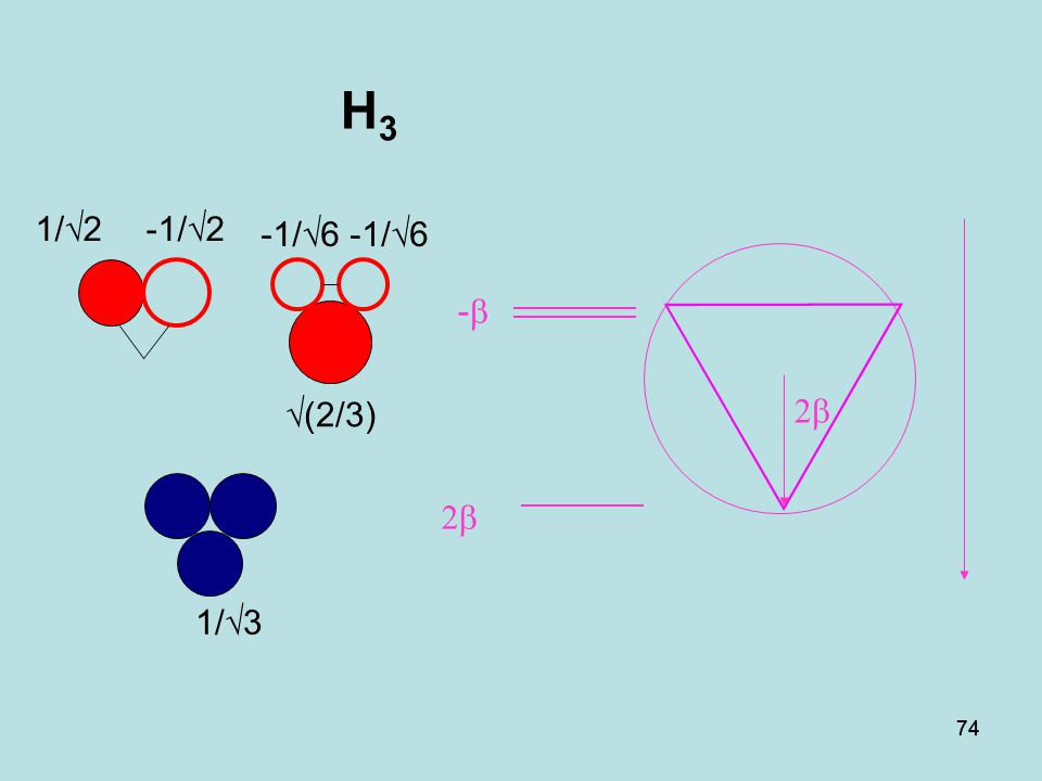 H3 1/√2 -1/√2 -1/√6 -1/√6 -b √(2/3) 2b 2b 1/√3 74