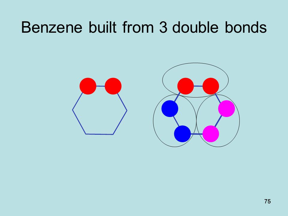 Benzene built from 3 double bonds