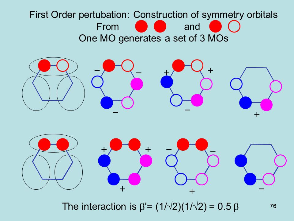 First Order pertubation: Construction of symmetry orbitals From and