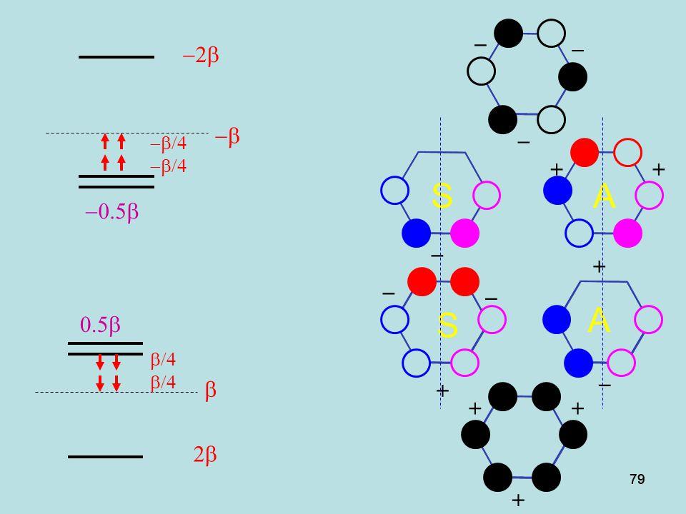S A A S - - -2b -b - + + -0.5b - + - + 0.5b b + 2b -b/4 -b/4 b/4 b/4