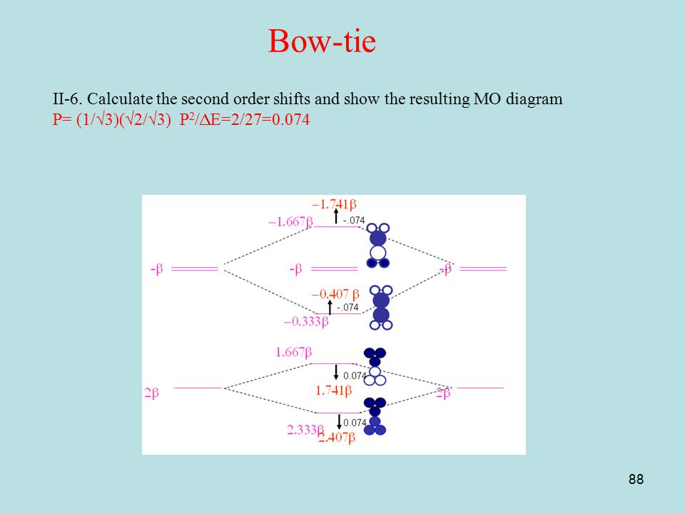 Bow-tie II-6. Calculate the second order shifts and show the resulting MO diagram.