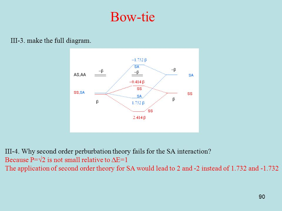 Bow-tie III-3. make the full diagram.