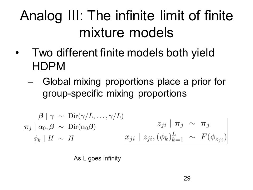 Analog III: The infinite limit of finite mixture models