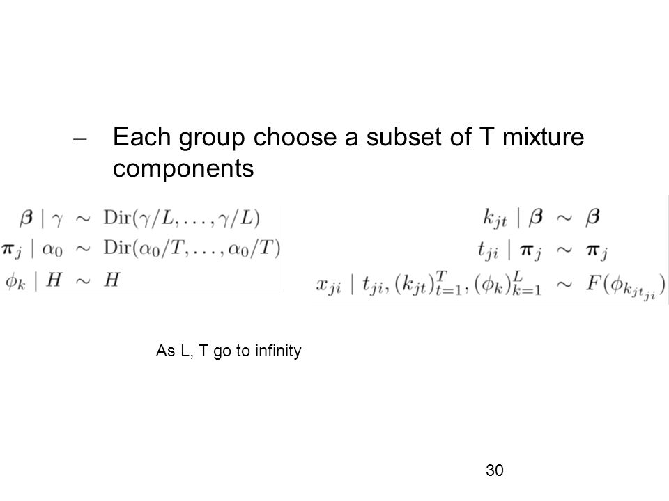 Each group choose a subset of T mixture components