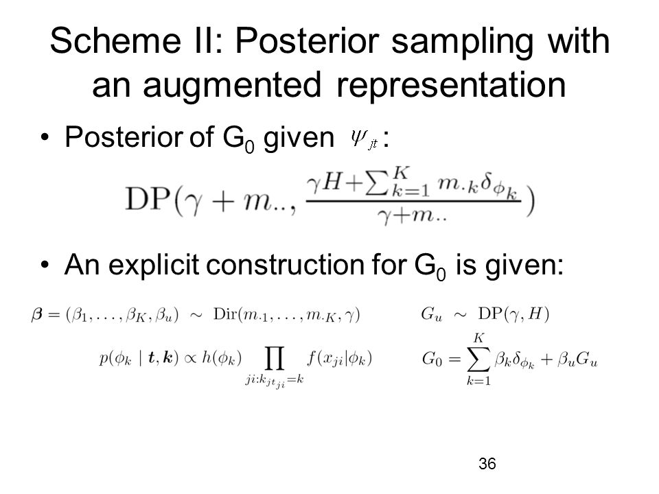 Scheme II: Posterior sampling with an augmented representation