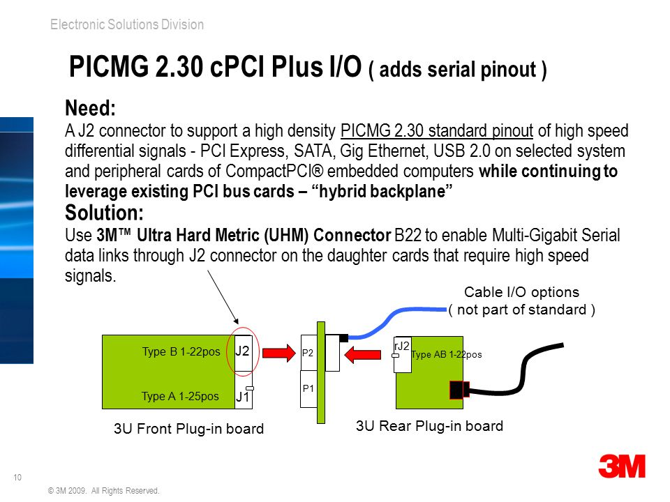 PICMG 2.30 cPCI Plus I/O ( adds serial pinout )