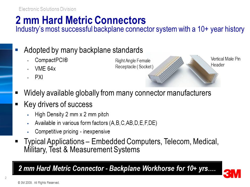 2 mm Hard Metric Connector - Backplane Workhorse for 10+ yrs….