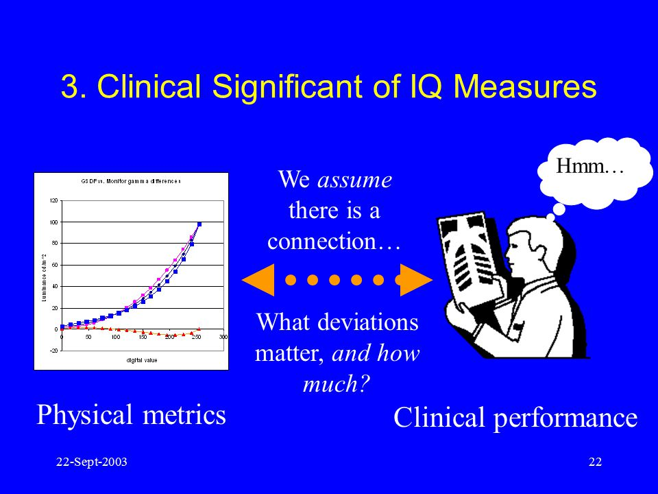 3. Clinical Significant of IQ Measures