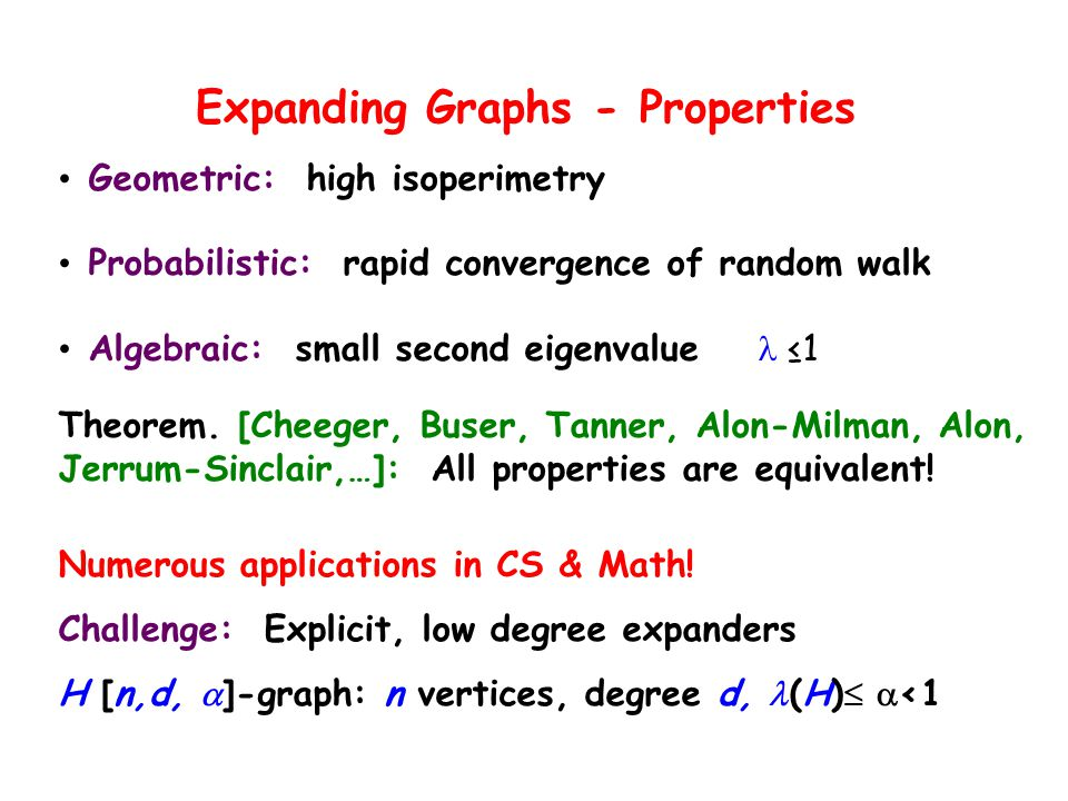 Expanding Graphs - Properties