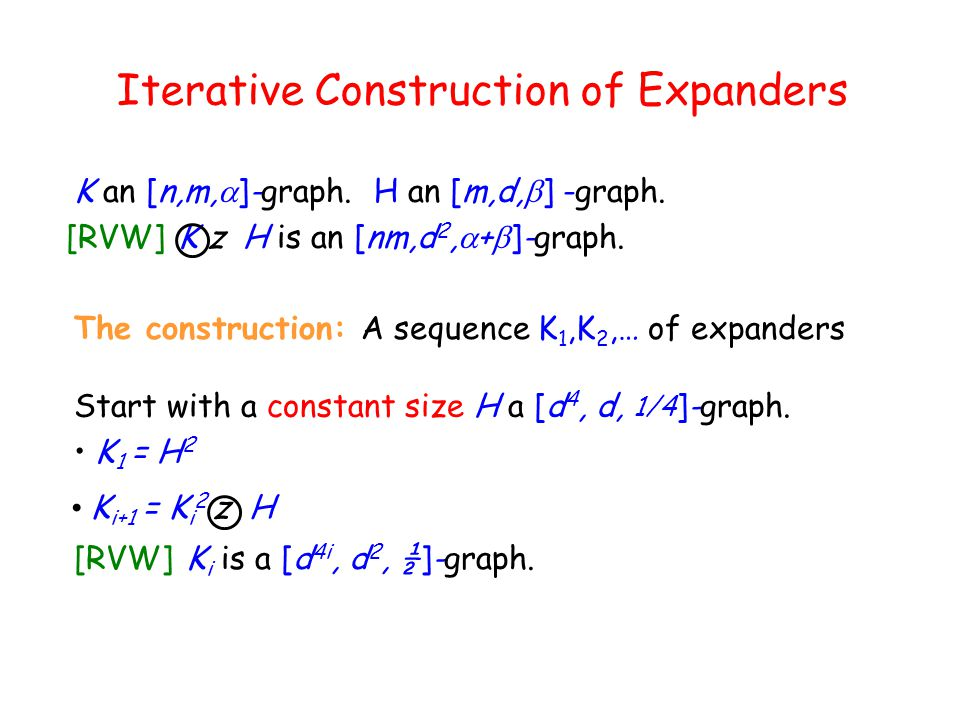 Iterative Construction of Expanders