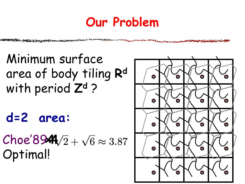 Our Problem Minimum surface area of body tiling Rd with period Zd d=2 area: Choe'89: Optimal!