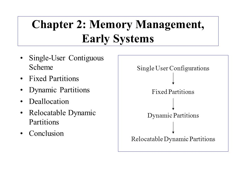 Chapter 2: Memory Management, Early Systems
