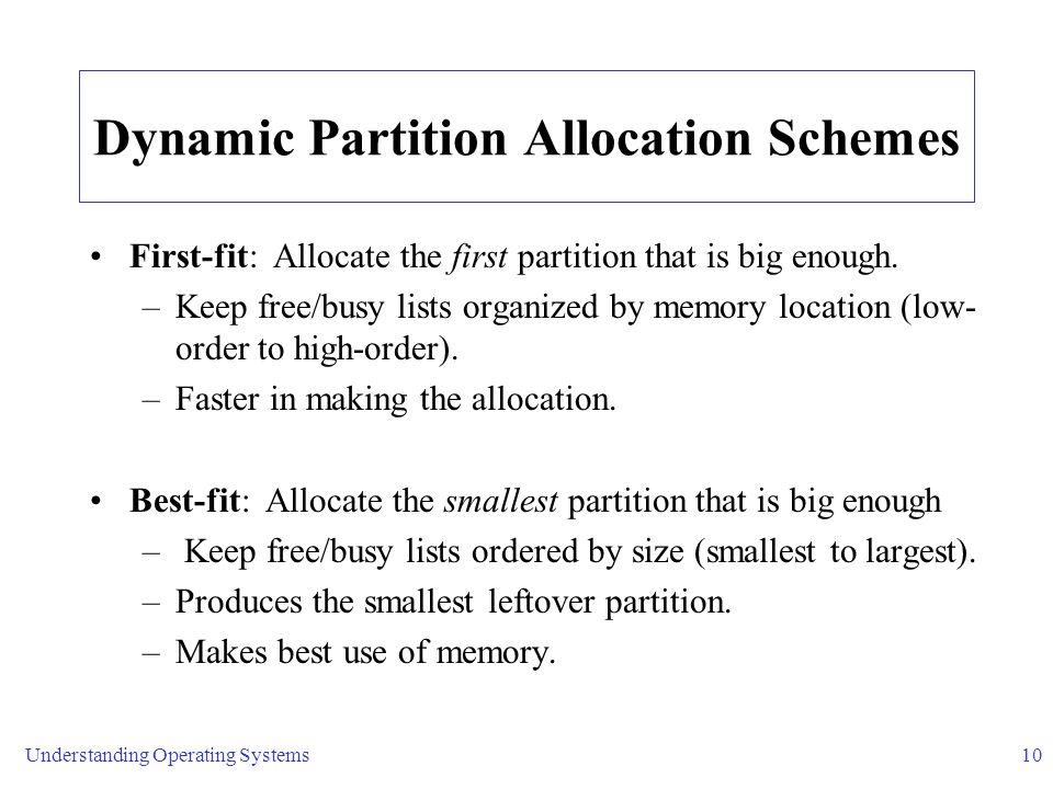 Dynamic Partition Allocation Schemes