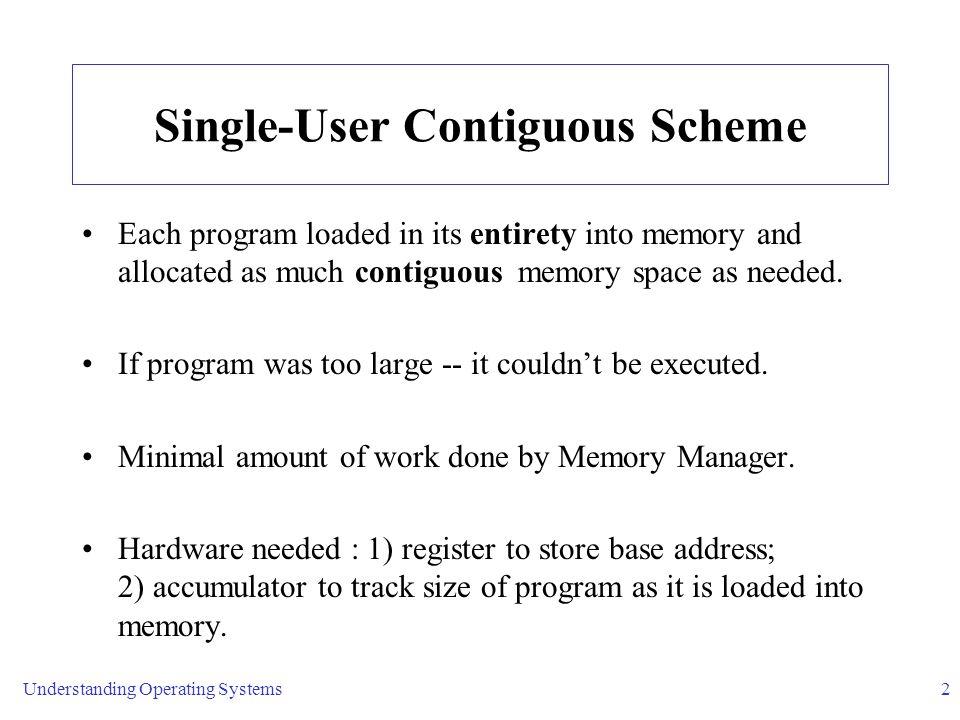 Single-User Contiguous Scheme
