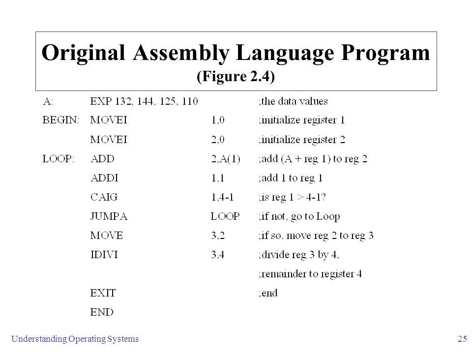 Original Assembly Language Program (Figure 2.4)