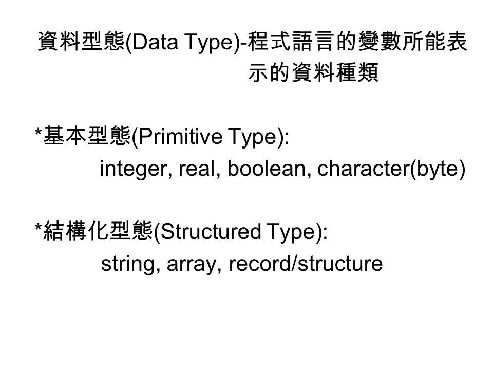 資料型態(Data Type)-程式語言的變數所能表 示的資料種類 *基本型態(Primitive Type):