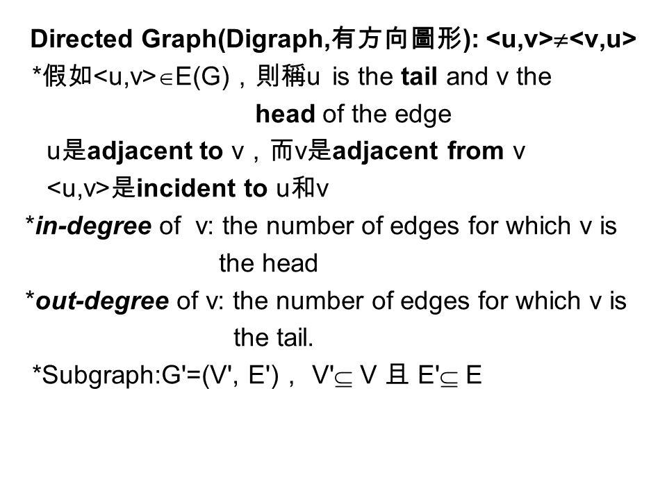Directed Graph(Digraph,有方向圖形): <u,v><v,u>