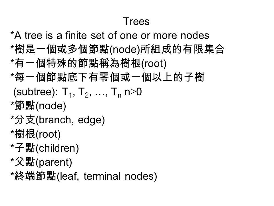 Trees *A tree is a finite set of one or more nodes. *樹是一個或多個節點(node)所組成的有限集合. *有一個特殊的節點稱為樹根(root)