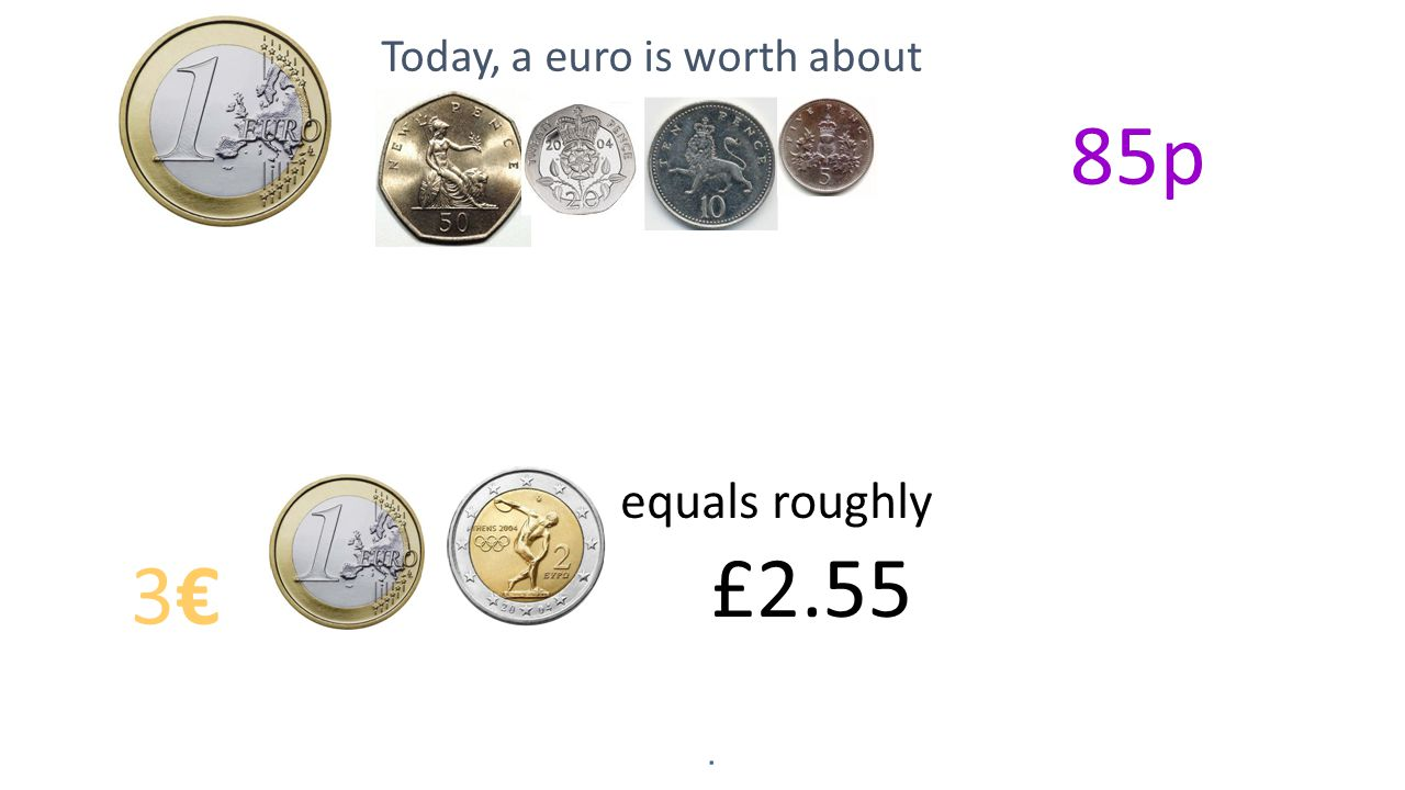 Today, a euro is worth about