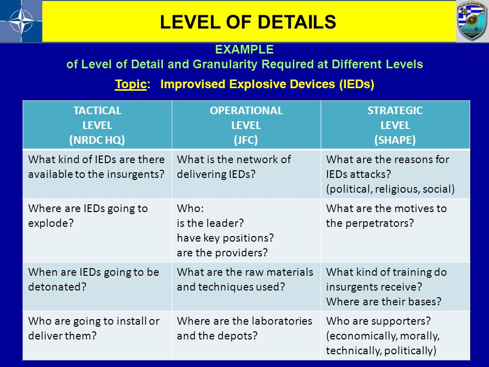 LEVEL OF DETAILS EXAMPLE