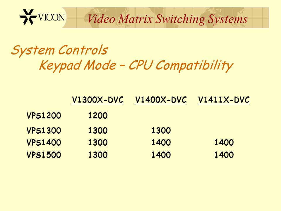 System Controls Keypad Mode – CPU Compatibility