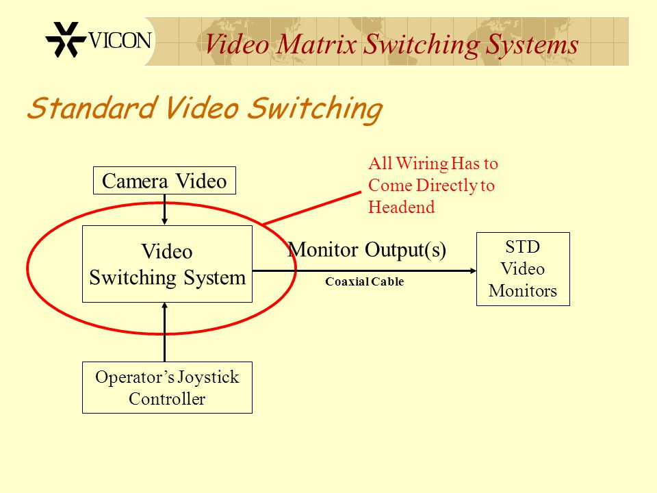 Standard Video Switching