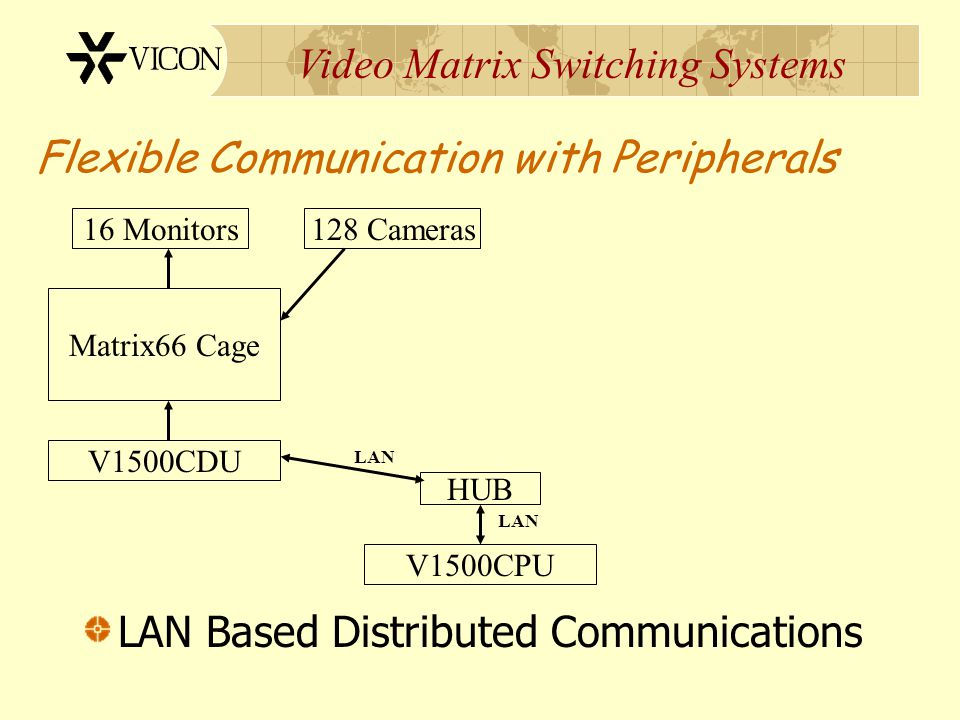 Flexible Communication with Peripherals