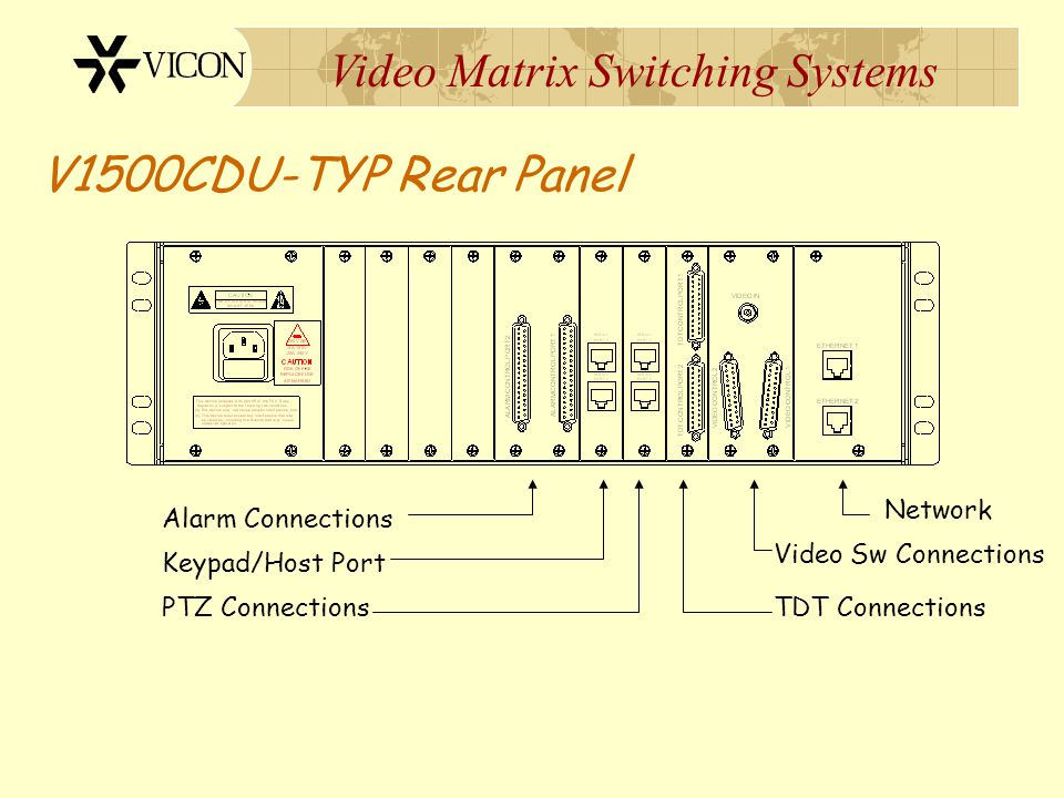 V1500CDU-TYP Rear Panel Network Alarm Connections Video Sw Connections