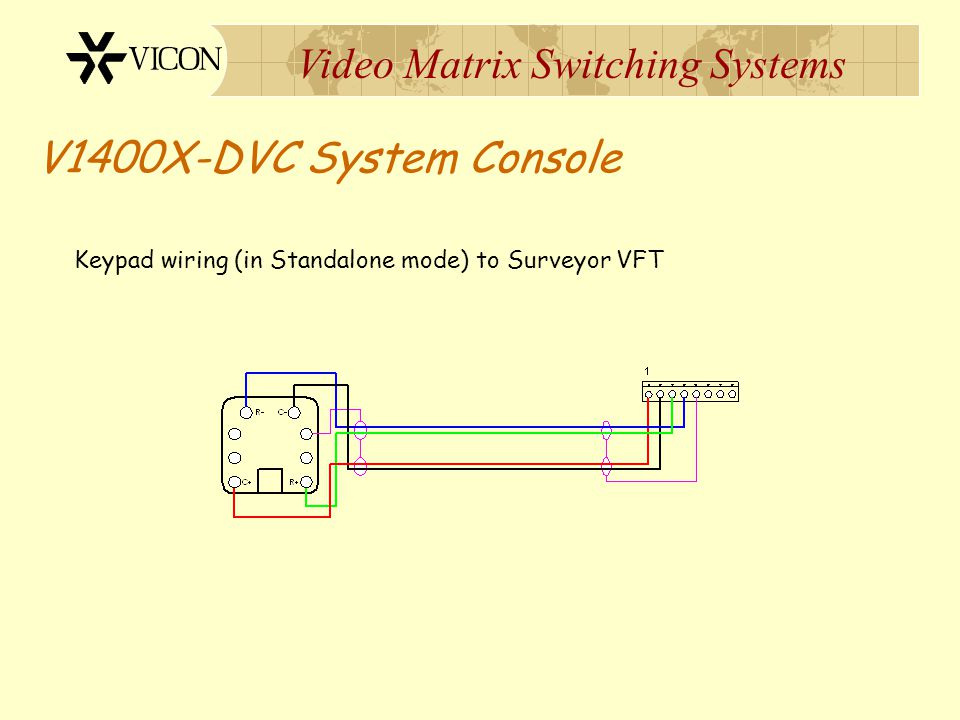 V1400X-DVC System Console Keypad wiring (in Standalone mode) to Surveyor VFT