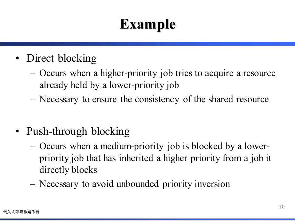 Example Direct blocking Push-through blocking